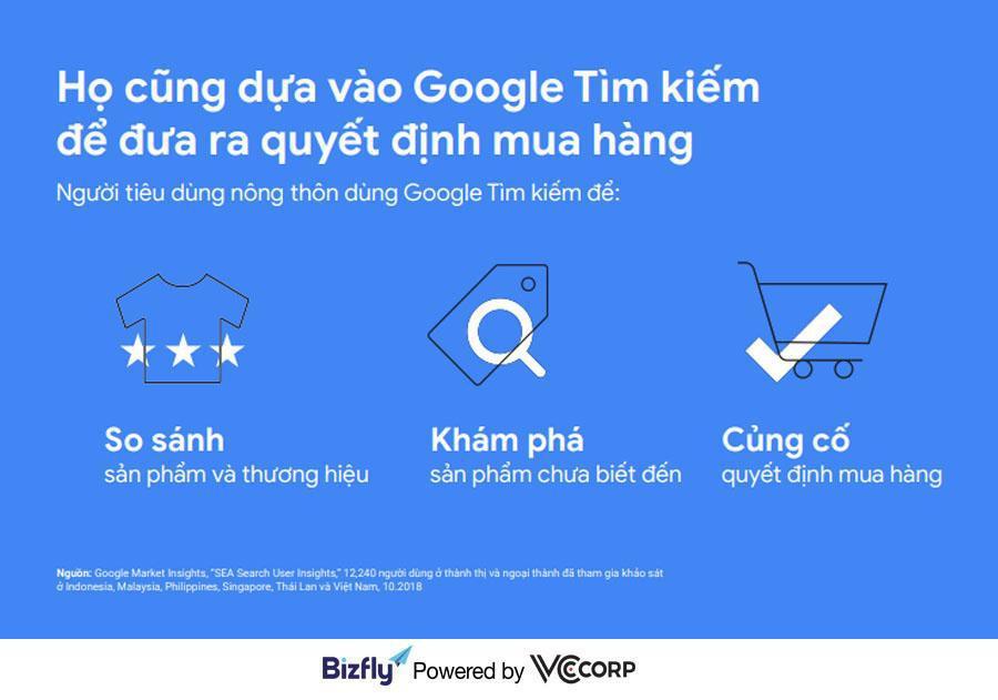 """Xu hướng tìm kiếm của người Việt năm 2020 - """"Đại dương xanh"""" cho doanh nghiệp - Ảnh 3."""