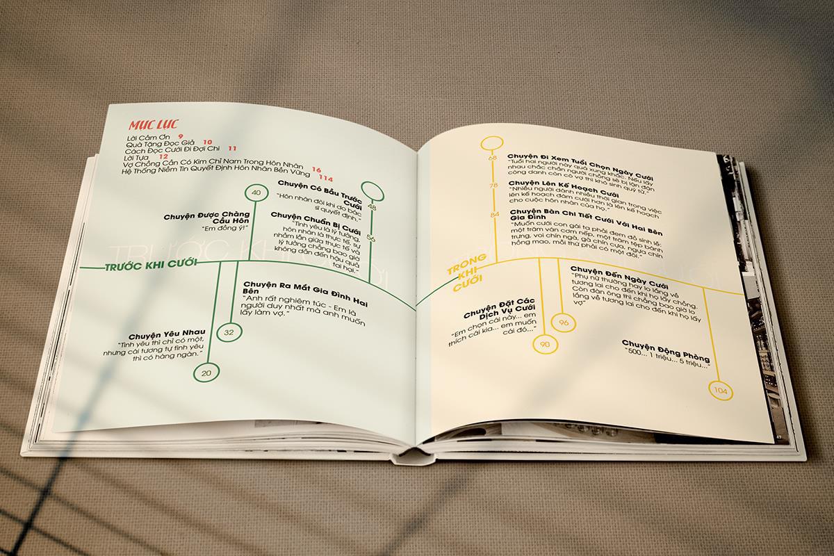 Ra mắt sách hot: Cưới Đi Đợi Chi - Bí kíp vàng để có cuộc hôn nhân bền vững - Ảnh 3.