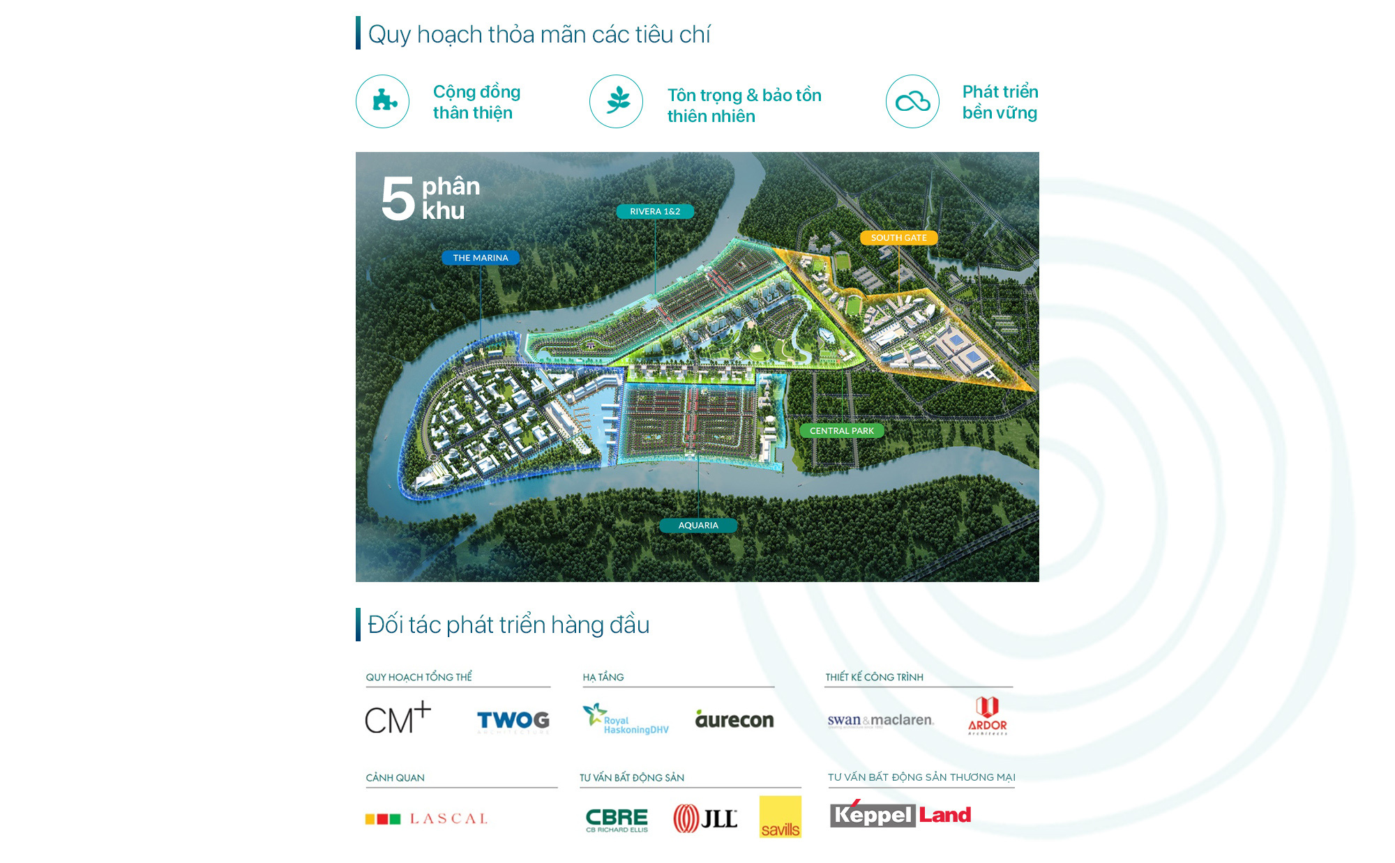 """Waterpoint – Nơi chuẩn mực quốc tế kiến tạo nên bản sắc riêng của """"Thành phố bên sông"""" - Ảnh 3."""