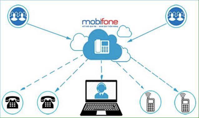 Tiết kiệm hàng trăm triệu nhờ tổng đài MobiFone 3C - Ảnh 3.