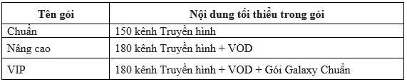 Từ A-Z dịch vụ truyền hình MyTV của Tập đoàn Bưu chính Viễn thông Việt Nam VNPT - Ảnh 3.