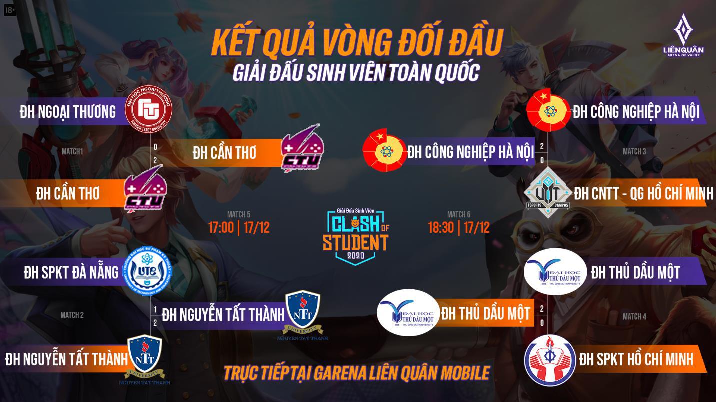 Liên Quân Mobile - tựa game tiên phong tổ chức sự kiện offline cộng đồng rộng khắp 63 tỉnh thành & giải đấu sinh viên quy mô 32 trường toàn quốc - Ảnh 4.