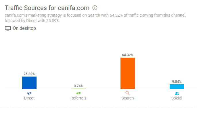Đâu là kênh bán hàng online hiệu quả cho doanh nghiệp? - Ảnh 3.