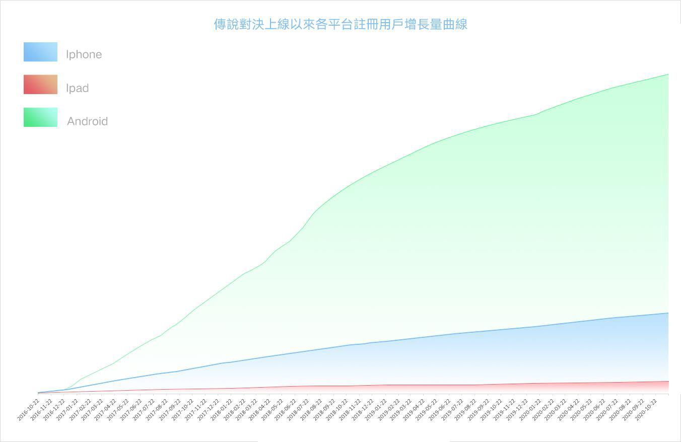 Xu hướng tài trợ game mobile lên ngôi và Liên Quân là lựa chọn tối ưu tại Việt Nam - Ảnh 6.
