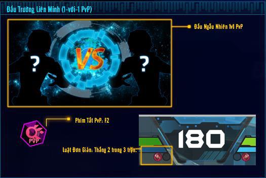 Bày game thủ cách trở thành nhà vô địch trong Đấu Trường Liên Minh của Closers - Ảnh 2.