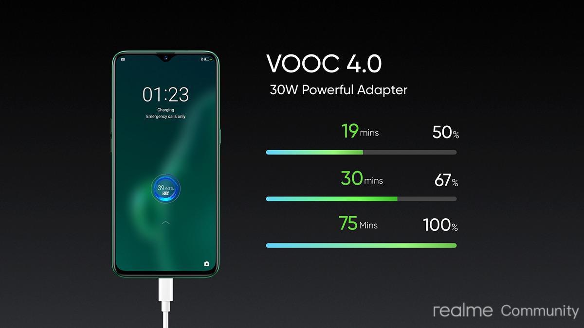Tại sao các smartphone tầm trung 2020 phải được trang bị sạc nhanh? - Ảnh 2.
