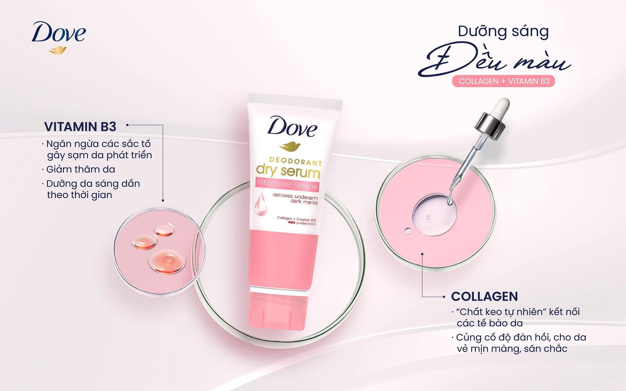 Chân ái mùa nóng: Kem khử mùi kết cấu serum đặc hiệu cho vùng da dưới cánh tay - Ảnh 2.