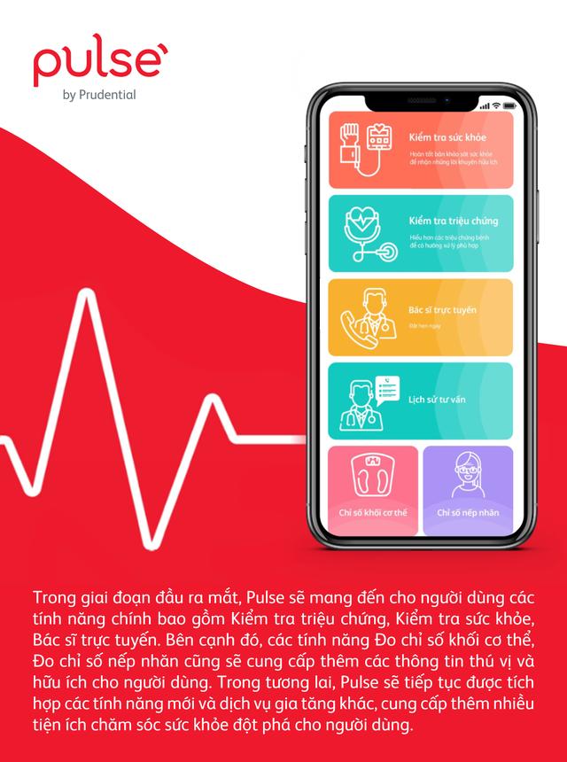 Pulse - ứng dụng chăm sóc sức khỏe đang có hơn 4 triệu người dùng - Ảnh 2.