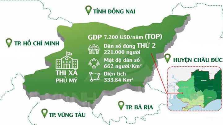 Những tiềm năng BĐS Phú Mỹ - Vũng Tàu 2021