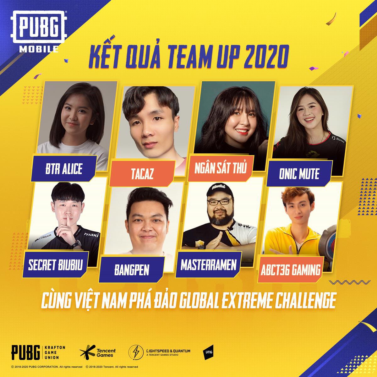 Team Up 2020: Streamer Việt khẳng định độ hot khi chiếm hẳn 3 slot trong khu vực - Ảnh 1.