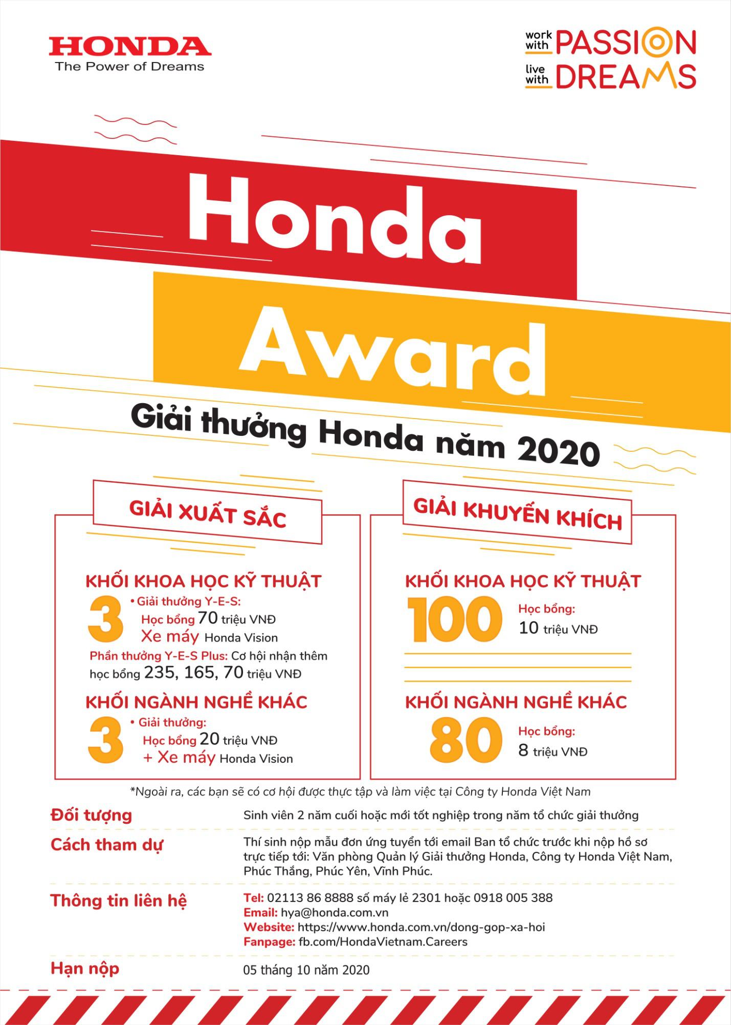Giải thưởng Honda (Honda Award) năm 2020 - không còn gói gọn trong khối ngành nghề khoa học kỹ thuật - Ảnh 1.