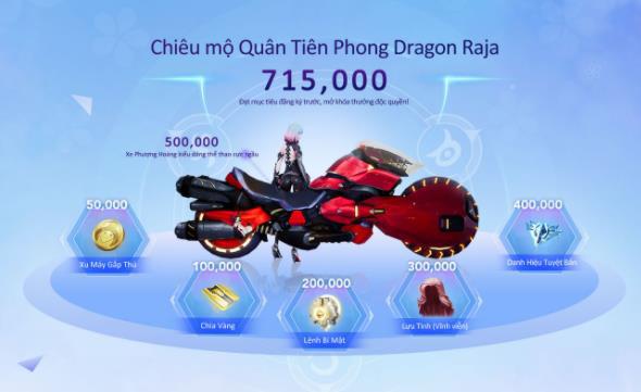 Dragon Raja - Funtap chính thức Open Beta vào hôm nay, cùng bạn bè khám phá thế giới giả tưởng! - Ảnh 3.