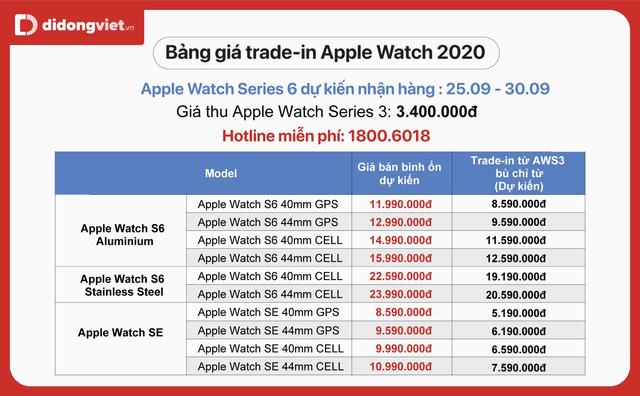 Bảng giá Trade-in Apple Watch 6, SE tại Di Động Việt, đổi cũ lấy mới tiết kiệm đến 6,4 triệu - Ảnh 2.