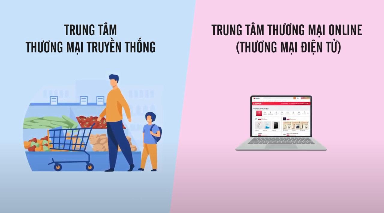 Thuộc tên đủ loại hàng hiệu nhưng bạn có để ý sự khác biệt giữa trung tâm thương mại truyền thống và online? - Ảnh 2.
