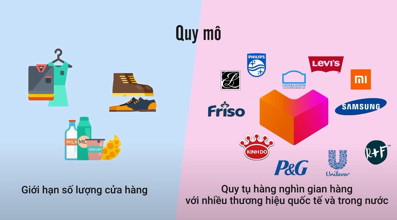 Thuộc tên đủ loại hàng hiệu nhưng bạn có để ý sự khác biệt giữa trung tâm thương mại truyền thống và online? - Ảnh 4.