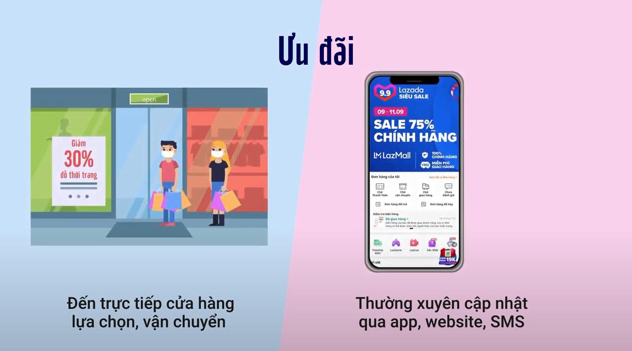 Thuộc tên đủ loại hàng hiệu nhưng bạn có để ý sự khác biệt giữa trung tâm thương mại truyền thống và online? - Ảnh 6.
