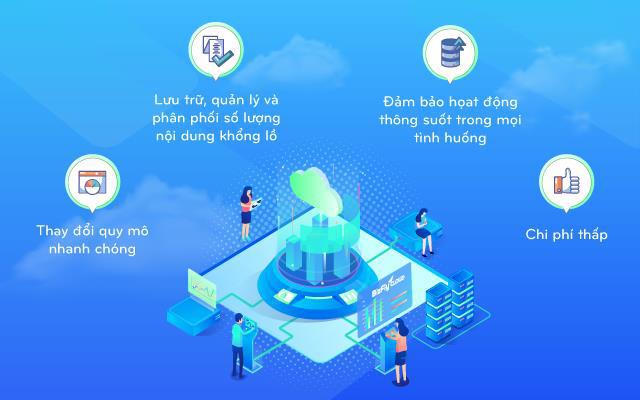 """Bật mí siêu nền tảng công nghệ """"made in Vietnam"""" phục vụ hơn 1 tỷ người dùng từ 2005! - Ảnh 1."""