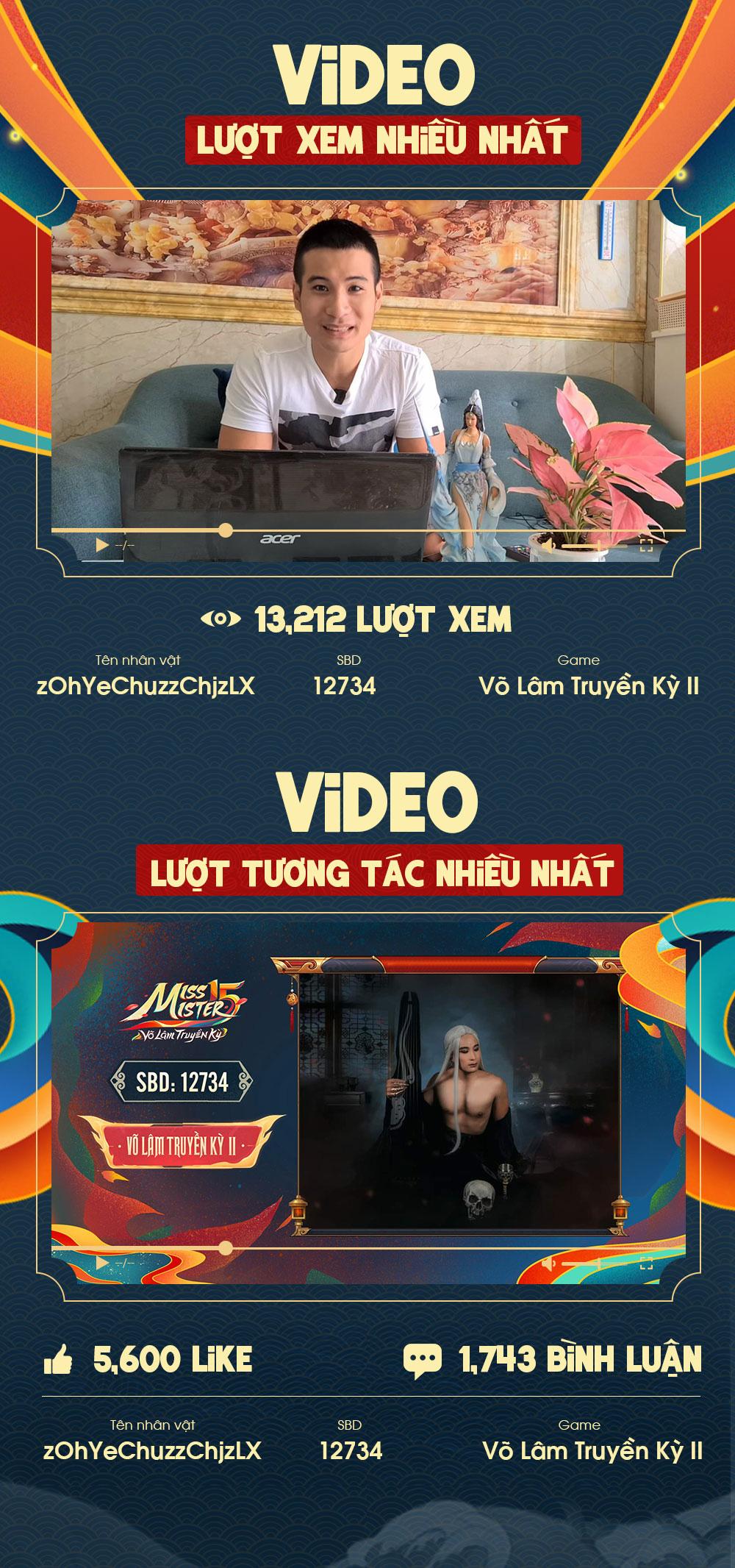Miss & Mister VLTK 15: Hơn 9 triệu Hoa Hồng được trao gửi và gần 100.000 lượt tương tác trên kênh YouTube - Ảnh 3.
