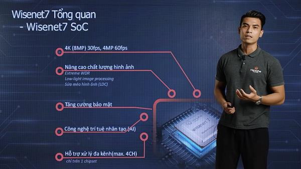 Hanwha Techwin trình làng các giải pháp bảo mật và an toàn mới - Ảnh 1.