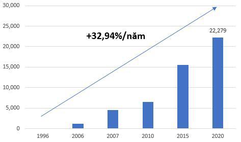 PVI: 25 năm một chặng đường vững bước đi lên - Ảnh 1.