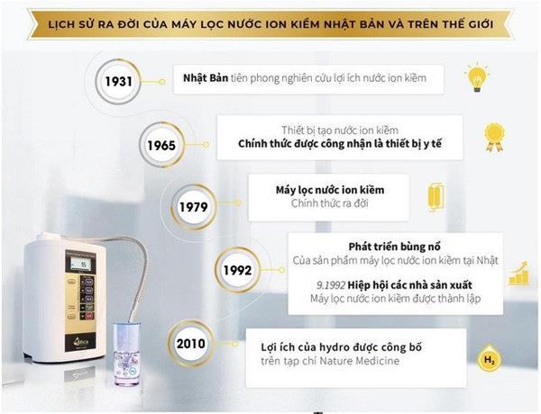 Hitachi Maxell sắp hết trợ giá mua máy lọc nước ion kiềm của Nhật tết Tân Sửu - Ảnh 1.