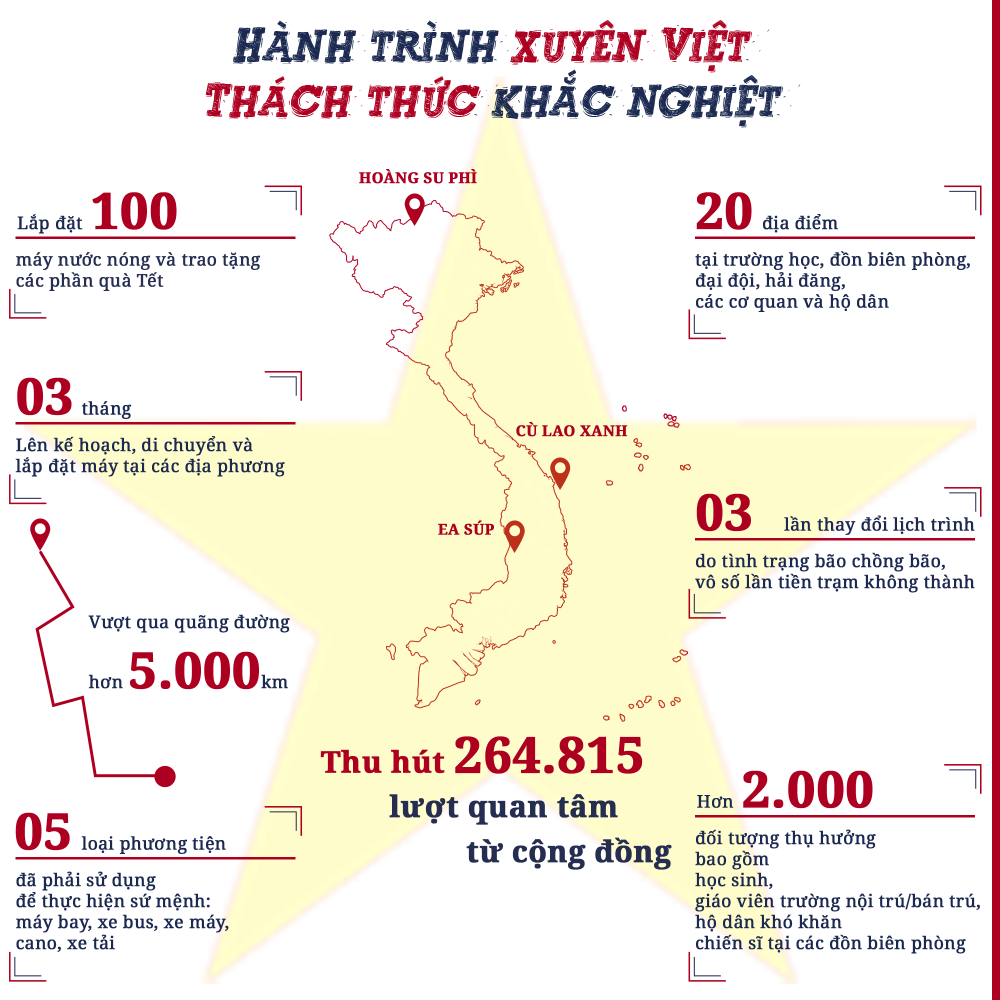Những con số ấn tượng của Ariston và hành trình mang lại sự thoải mái cho mỗi người dân tại Việt Nam - Ảnh 4.