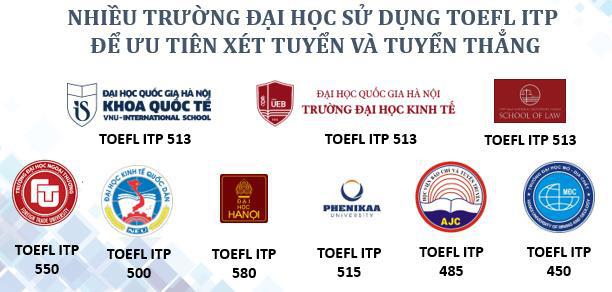 Khám phá TOEFL ITP - Tấm vé điểm 10 Tiếng Anh tốt nghiệp THPT và tuyển thẳng vào đại học top đầu Việt Nam - Ảnh 3.