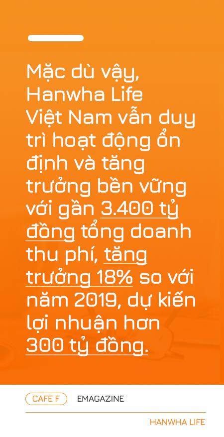 CEO Hanwha Life Việt Nam: Khai phá những cách thức sáng tạo hơn về dịch vụ tài chính - Ảnh 4.