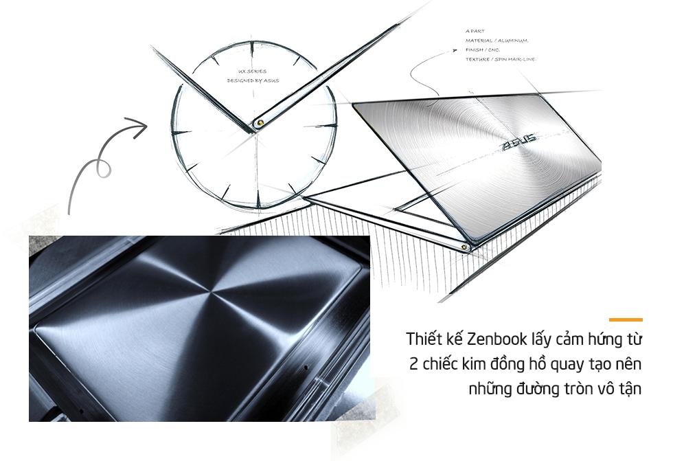Asus Zenbook hành trình một thập kỷ chạm chuẩn bậc thầy trong công nghệ - Ảnh 3.