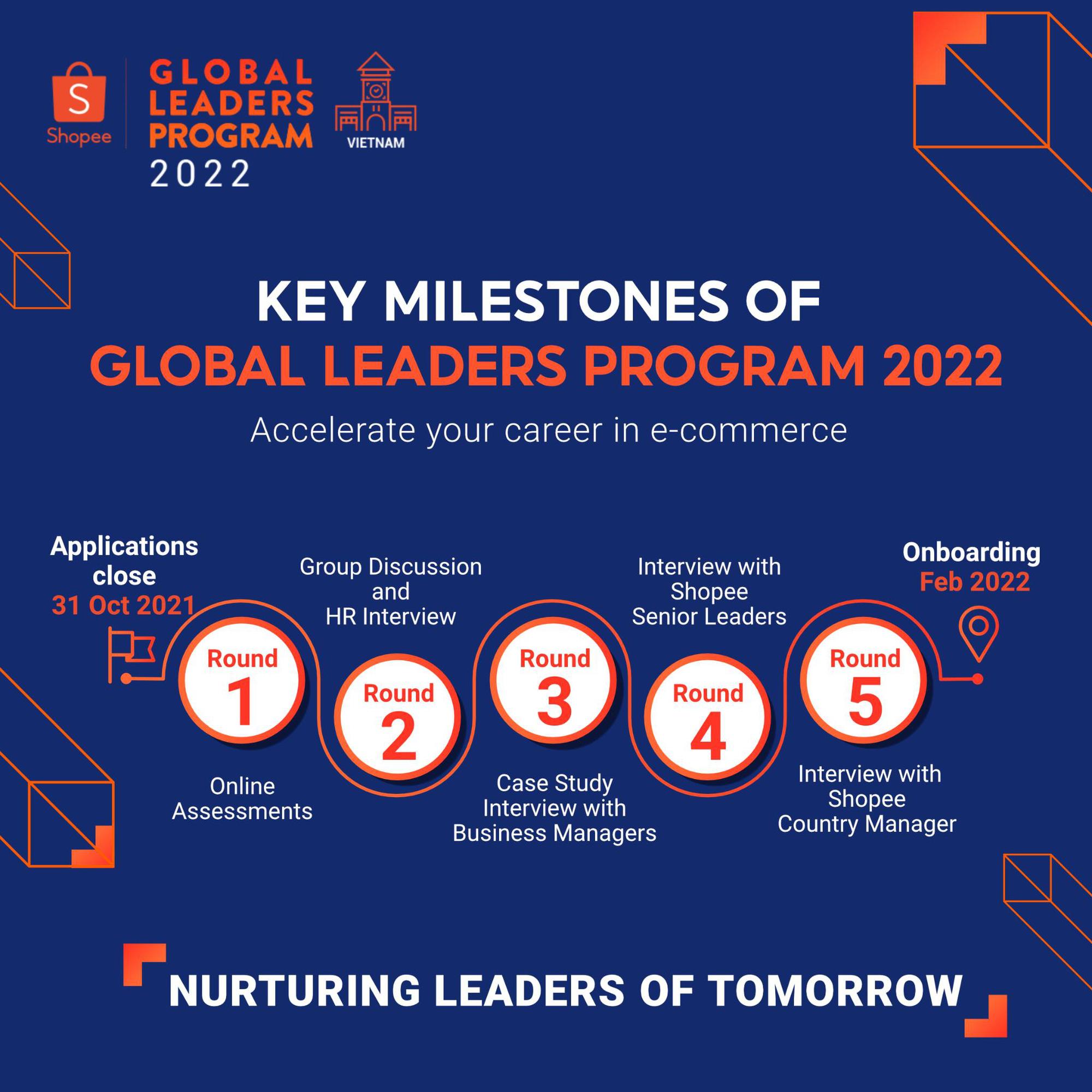 Bí quyết chinh phục vòng thi thử thách nhất của Global Leaders Program, nhất định bạn phải biết! - Ảnh 2.