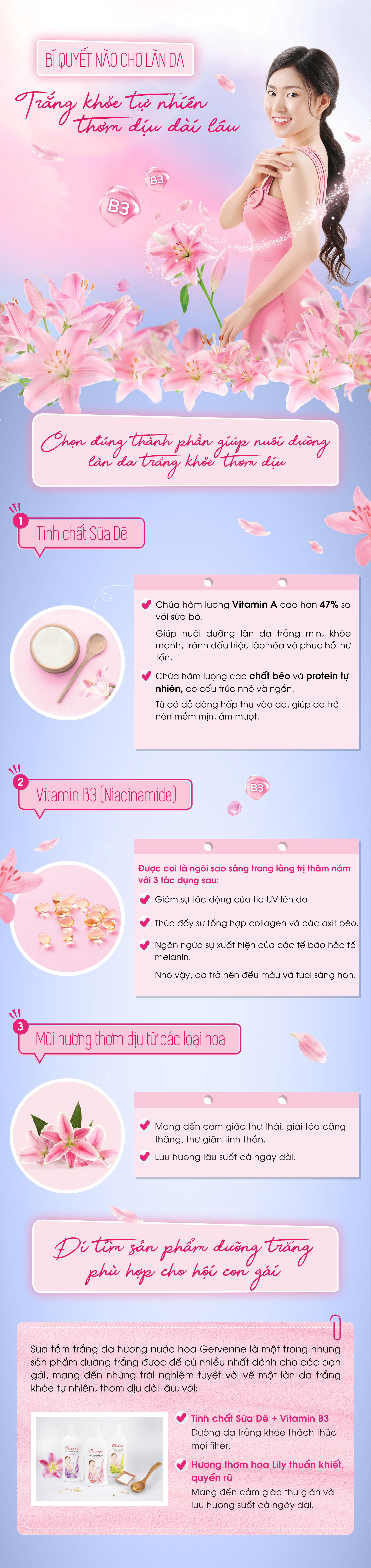 Nắm được những tiêu chí này, hội con gái sẽ dễ dàng chọn được loại sản phẩm dưỡng trắng giúp da trắng khỏe tự nhiên, thơm dịu dài lâu - Ảnh 1.