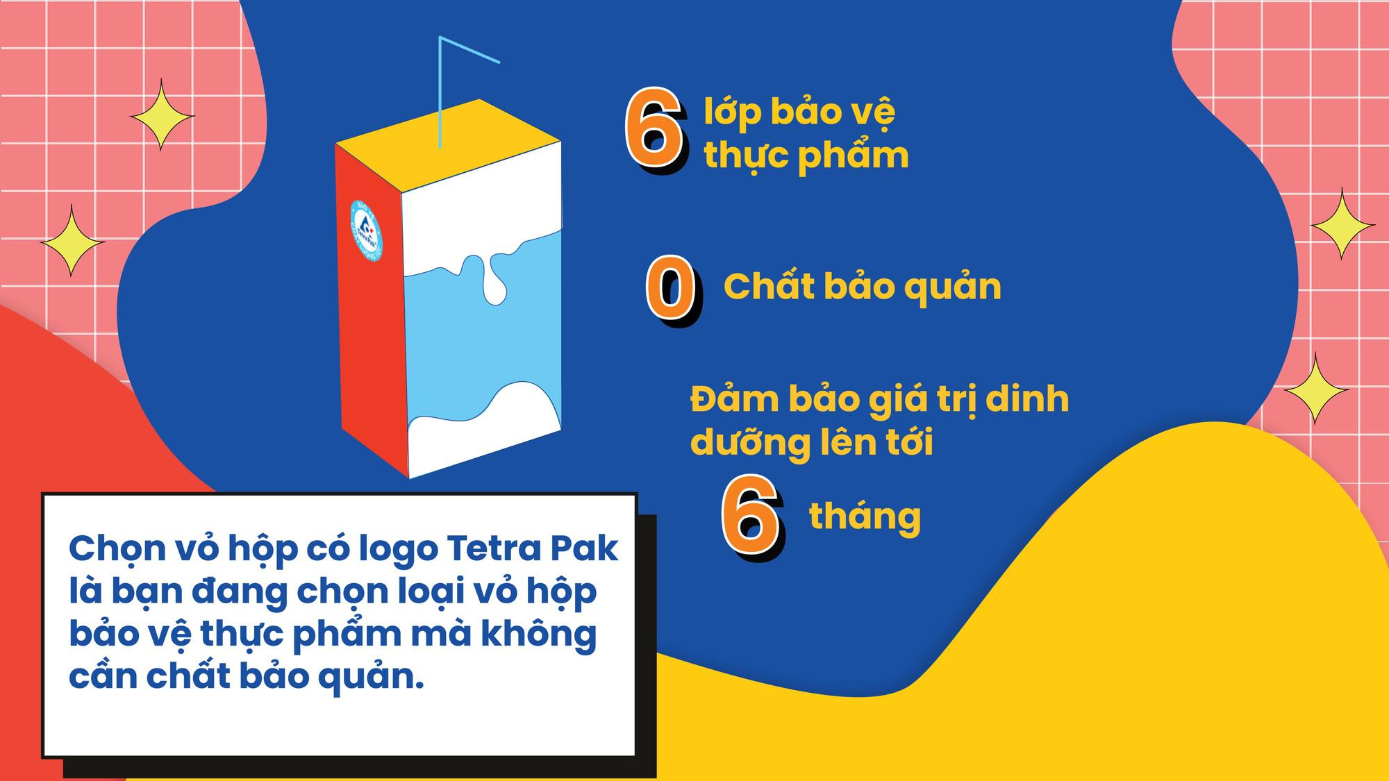 3 lý do vì sao nên chọn đồ uống đựng trong hộp giấy - Ảnh 1.