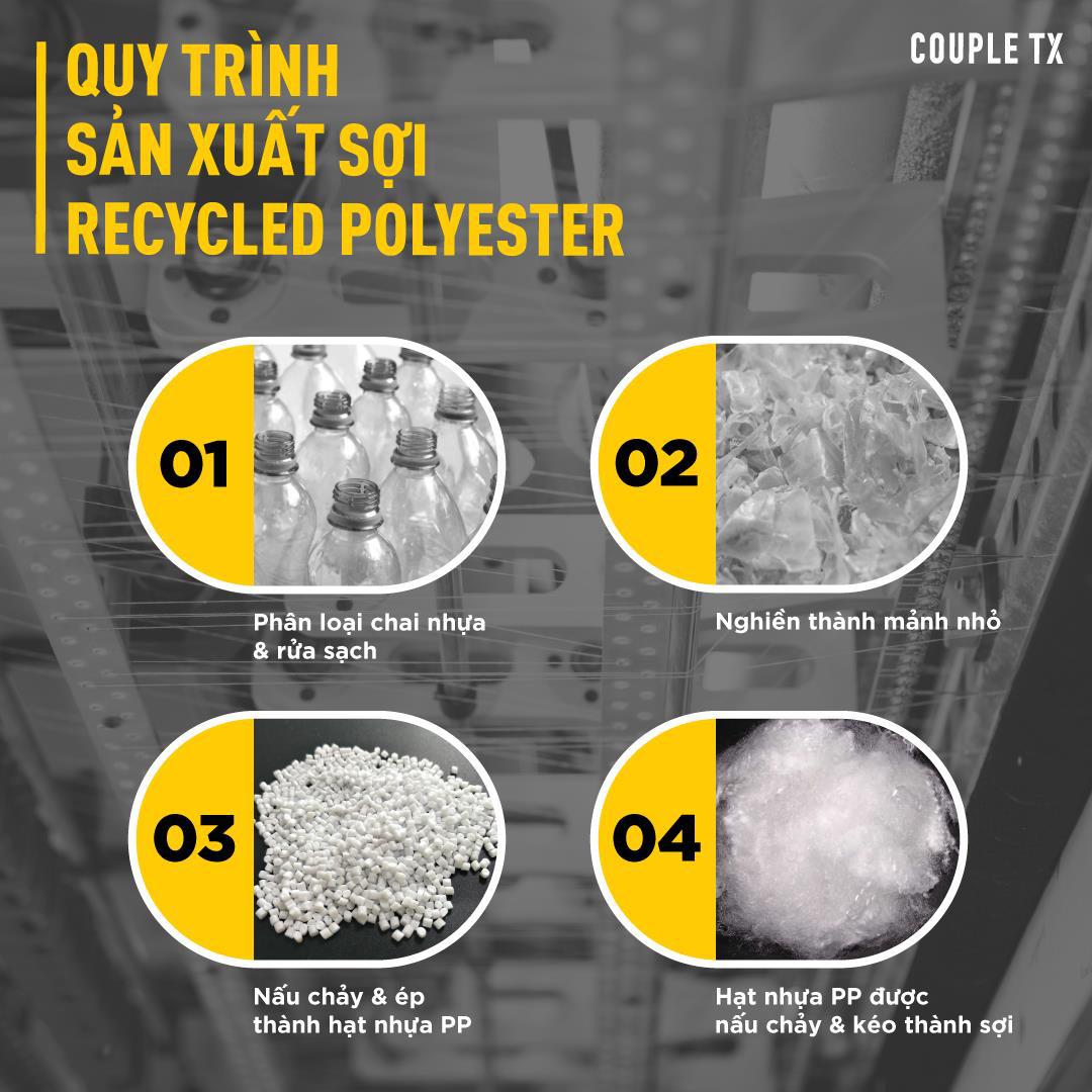 Chai nhựa mất 1000 năm mới có thể phân hủy - đã đến lúc phải sử dụng chất liệu tái chế - Ảnh 2.