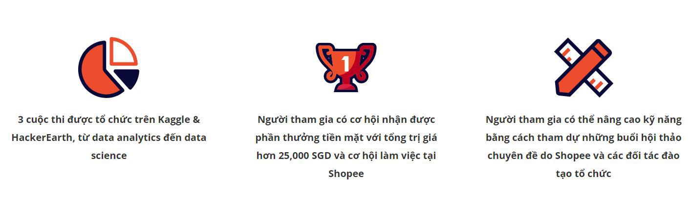Shopee Code League 2021: Bạn đã sẵn sàng trở lại đường đua lập trình trực tuyến lớn bậc nhất khu vực? - Ảnh 3.