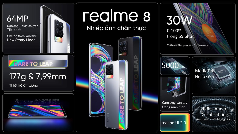 realme 8 series ra mắt với camera 108mp cùng thiết kế thời thượng cho người dùng trẻ - Ảnh 10.