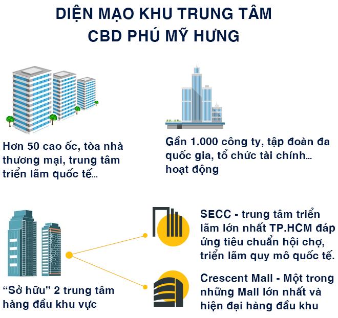 Thị trường bất động sản TP. HCM: Chiến lược giá và bài toán nguồn cung sản phẩm - Ảnh 13.