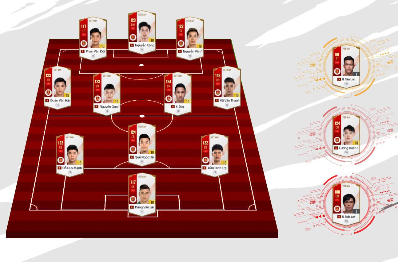 Những cầu thủ Việt Nam lại một lần nữa xuất hiện trong tựa game FIFA ONLINE 4, server háo hức để chờ nhận - Ảnh 1.