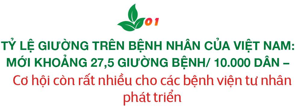 Công ty Cổ phần Bệnh viện Quốc tế Thái Nguyên và câu chuyện tìm vốn trên thị trường để phát triển chuỗi bệnh viện phục vụ được số đông người dân - Ảnh 1.