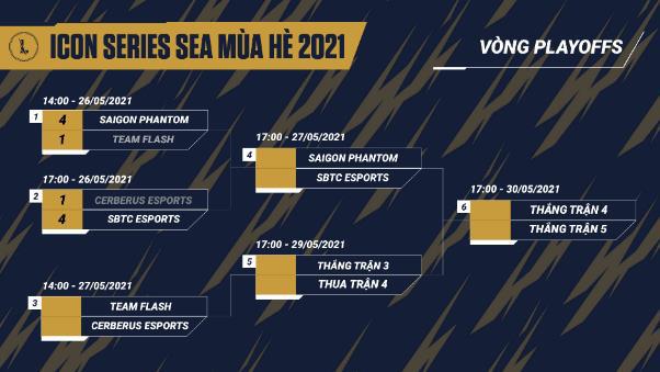 Loạt trận Playoffs đầu tiên của Icon Series SEA mùa hè 2021: Kịch bản chiến thắng lặp lại sau 2 ngày thi đấu? - Ảnh 1.