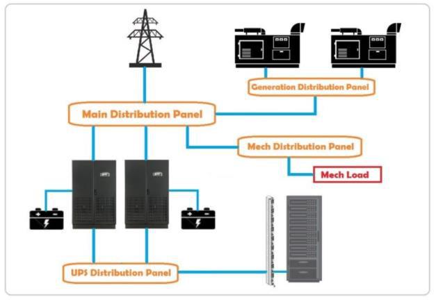 Bộ lưu điện HT33 Tower Online 60-500kVA thương hiệu INVT: Sẵn sàng nguồn điện, an toàn tuyệt đối - Ảnh 4.