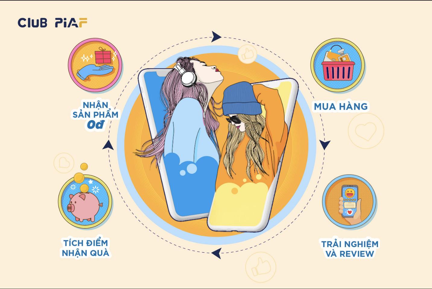 Club Piaf - Nền tảng review hiện đại, tích hợp trải nghiệm và mua sắm - Ảnh 3.