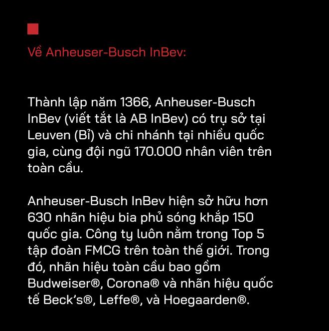 """Ông Hoàng Phương - Tổng Giám Đốc Công Ty Anheuser-Busch InBev Việt Nam: """"Giãn cách không có nghĩa là xa cách"""" - Ảnh 16."""