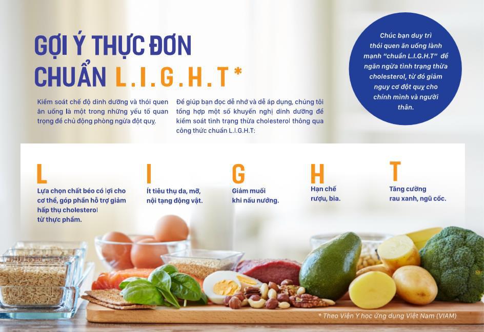 Khám phá công thức nấu ăn chuẩn LIGHT đang khiến cả Diệp Chi, Sara Lưu, Lan Phương lẫn Nguyễn Ngọc Thạch mê đắm - Ảnh 1.