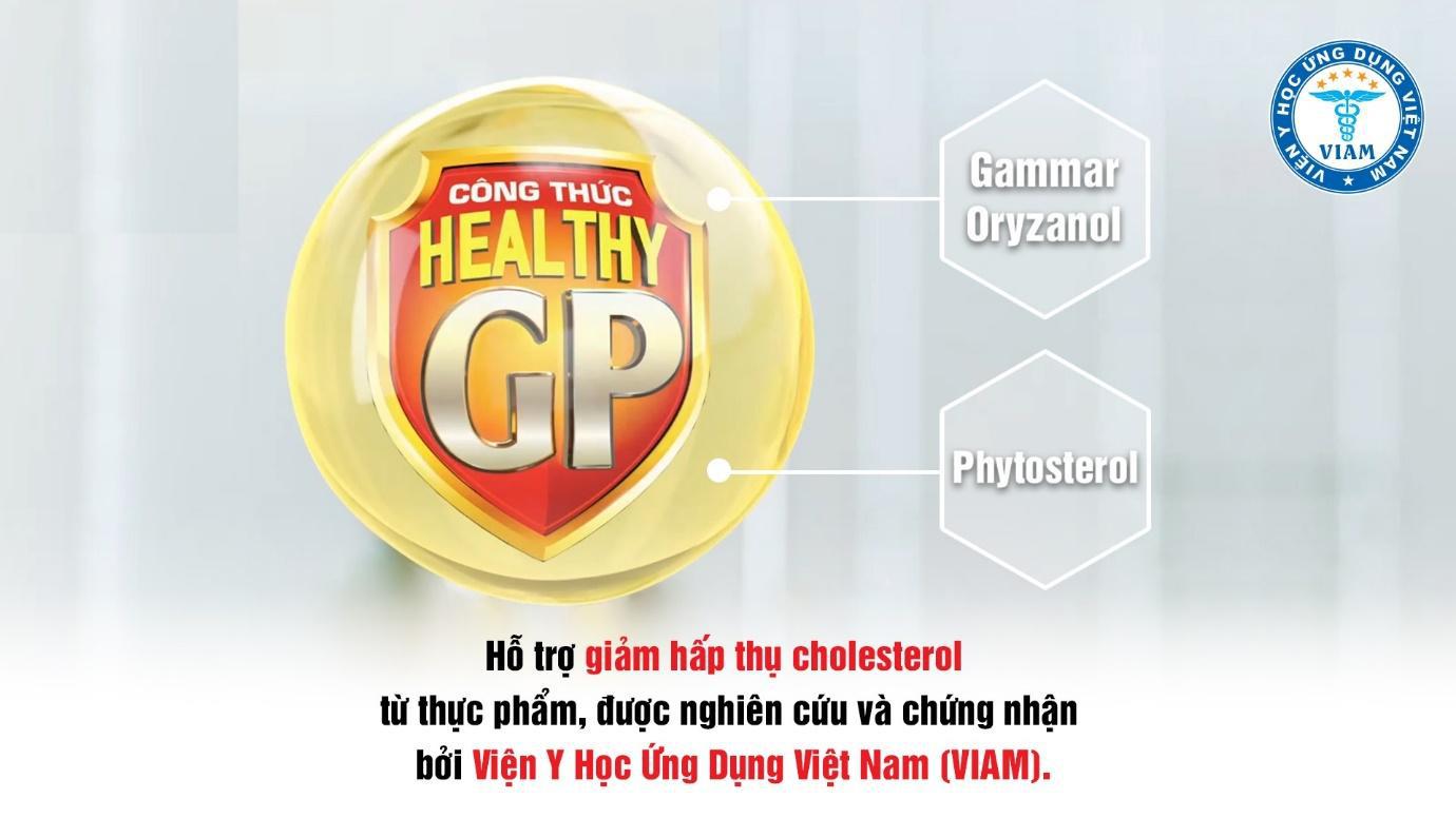 Áp dụng chế độ dinh dưỡng giúp kiểm soát cholesterol, ngừa đột quỵ - Ảnh 2.