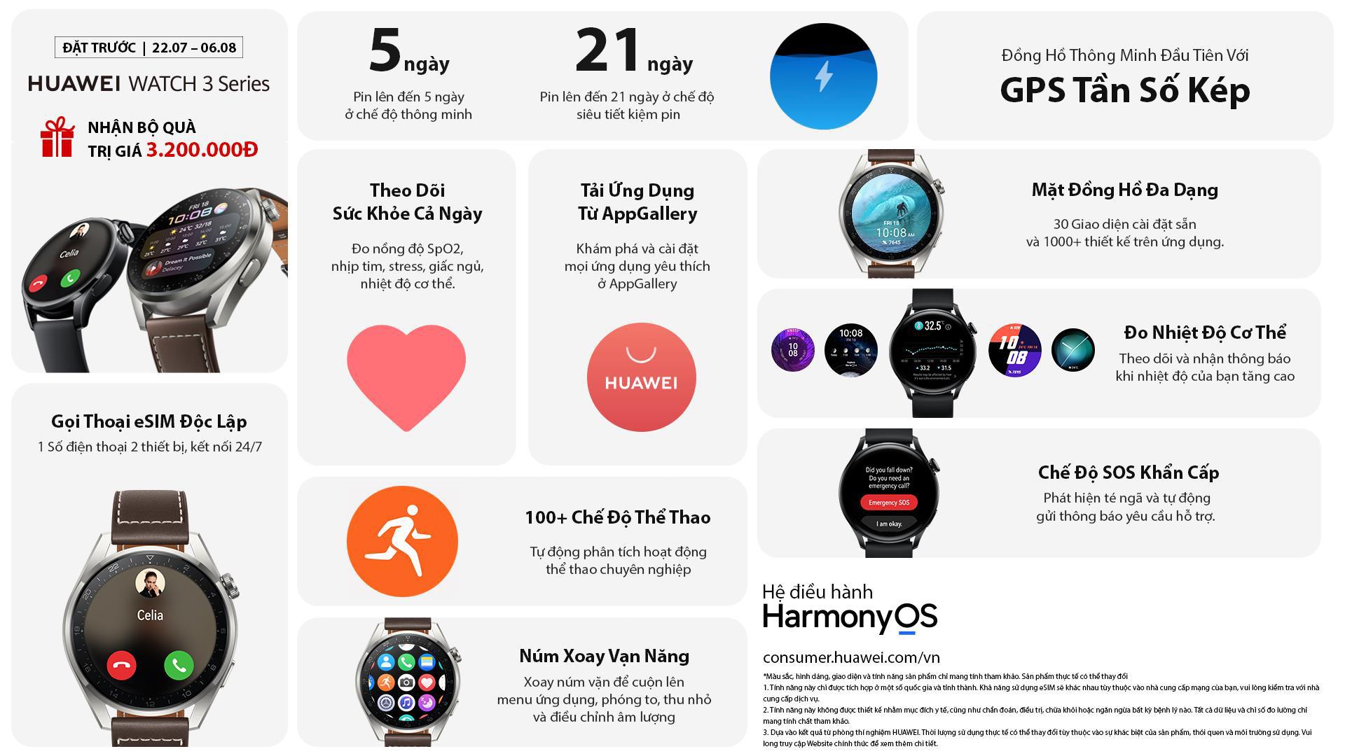 Ngoài đo SpO2, đây là 5 lý do khác khiến Huawei Watch 3 series xứng đáng nằm trên cổ tay bạn - Ảnh 4.