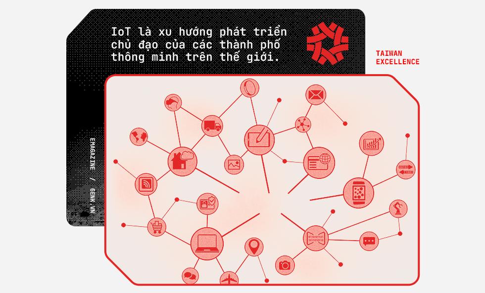 Đài Loan và những nỗ lực xứng tầm thung lũng Silicon của châu Á - Ảnh 10.