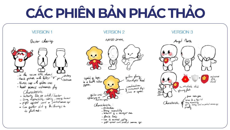 Linh vật đại diện dễ thương cực độ của vắc-xin Nanocovax Việt Nam - Ảnh 1.