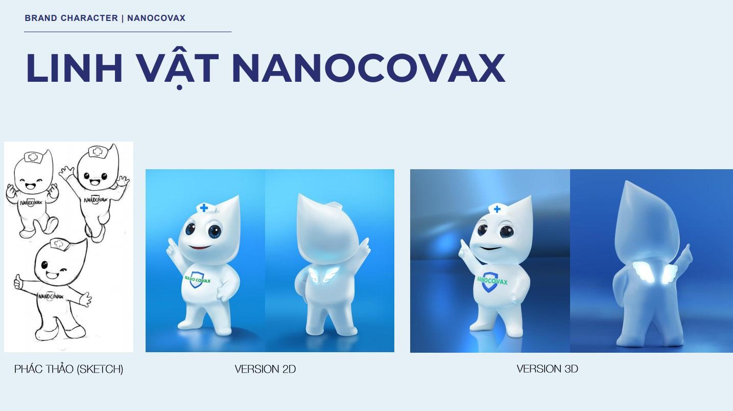Linh vật đại diện dễ thương cực độ của vắc-xin Nanocovax Việt Nam - Ảnh 2.