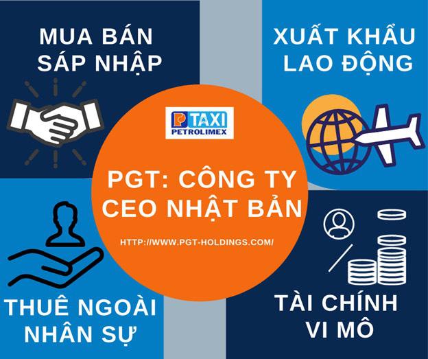 PGT Holdings làm gì để bứt phá mạnh mẽ dưới bối cảnh thị trường lao đao vì dịch Covid - Ảnh 1.