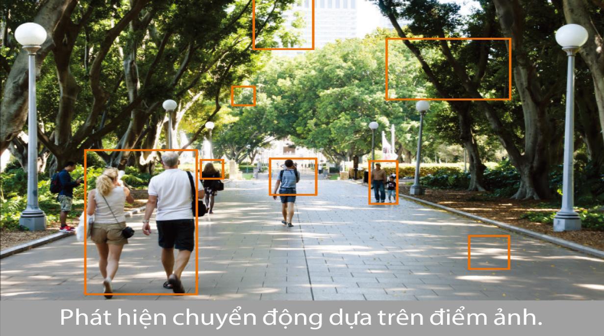 ADG Distribution cung cấp Giải pháp bảo mật đầu cuối Wisenet AI – Hanwha Techwin - Ảnh 1.